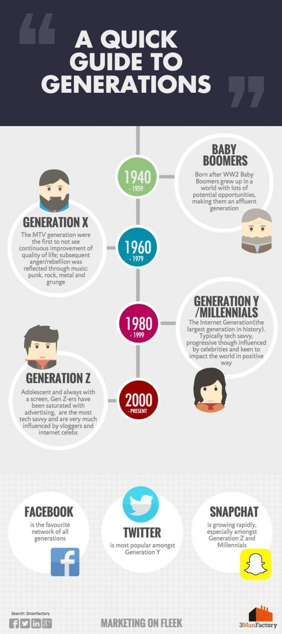 Generation Baby-Boomers is America's Great Consumer ...