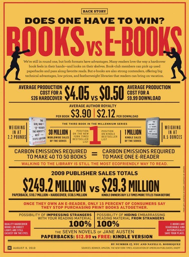 books-vs-ebooks_50290a6545ba8_w1500